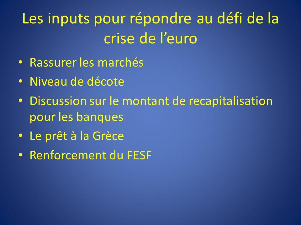 Les inputs pour répondre au défi de la crise de leuro Rassurer les marchés Niveau de décote Discussion sur le montant de recapitalisation pour les ban