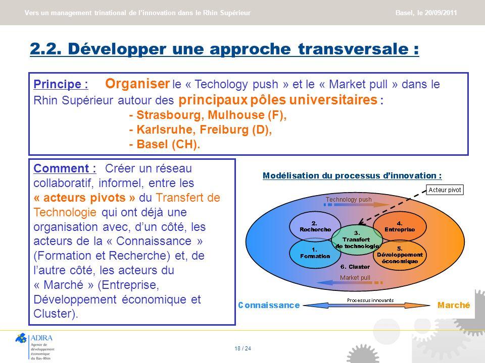 Vers un management trinational de linnovation dans le Rhin Supérieur Basel, le 20/09/2011 18 / 24 2.2. Développer une approche transversale : Principe