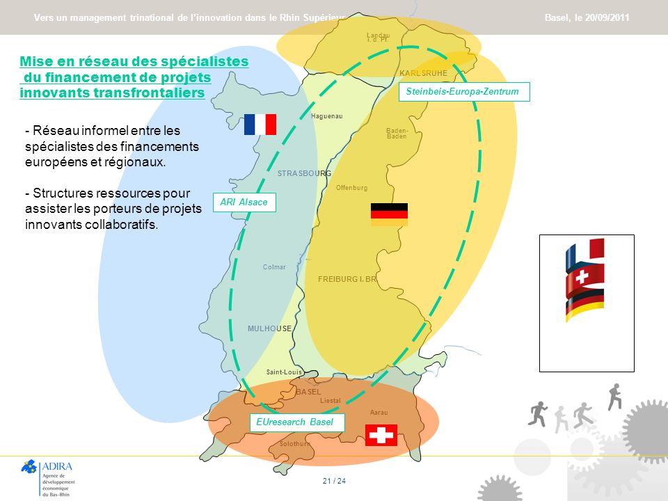 Vers un management trinational de linnovation dans le Rhin Supérieur Basel, le 20/09/2011 21 / 24 Mise en réseau des spécialistes du financement de pr