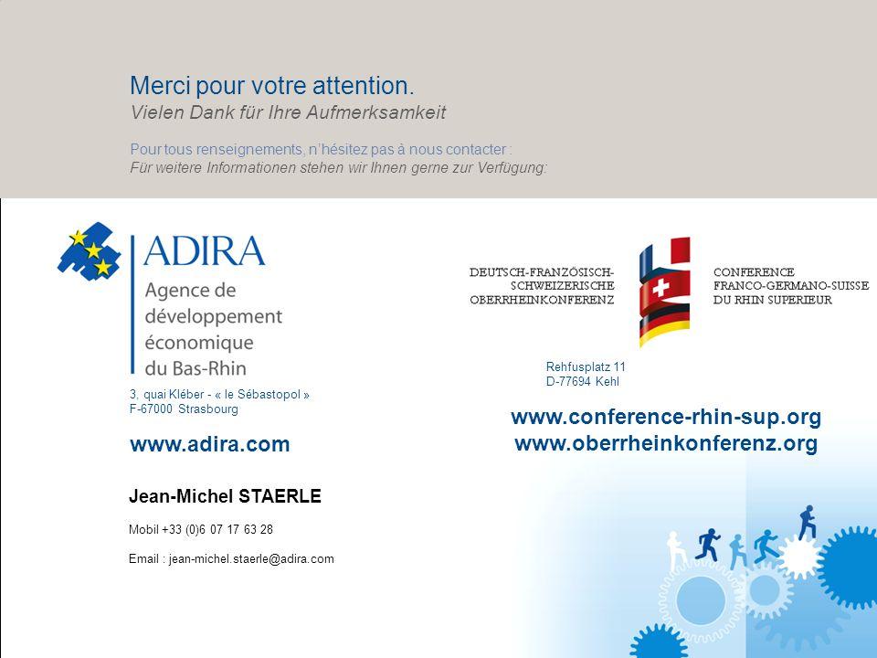 Vers un management trinational de linnovation dans le Rhin Supérieur Basel, le 20/09/2011 24 / 30 Merci pour votre attention. Vielen Dank für Ihre Auf