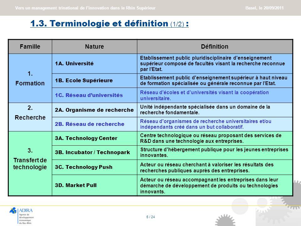 Vers un management trinational de linnovation dans le Rhin Supérieur Basel, le 20/09/2011 5 / 24 1.3. Terminologie et définition (1/2) : FamilleNature