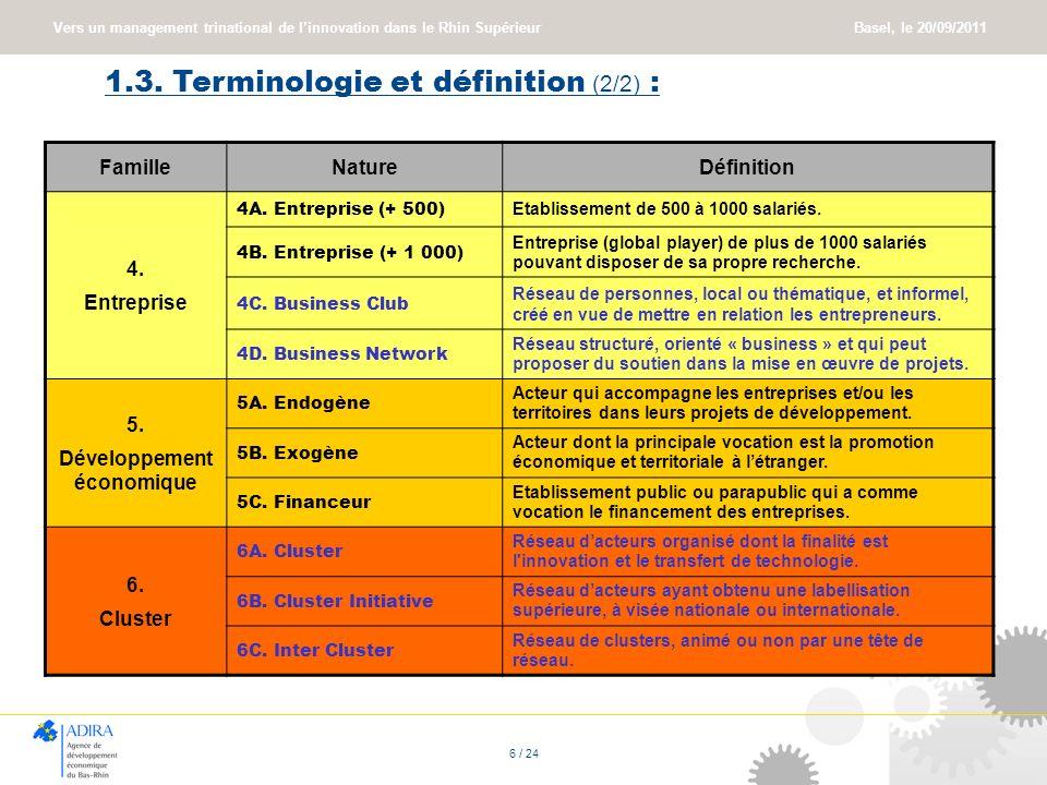 Vers un management trinational de linnovation dans le Rhin Supérieur Basel, le 20/09/2011 6 / 24 1.3. Terminologie et définition (2/2) : FamilleNature
