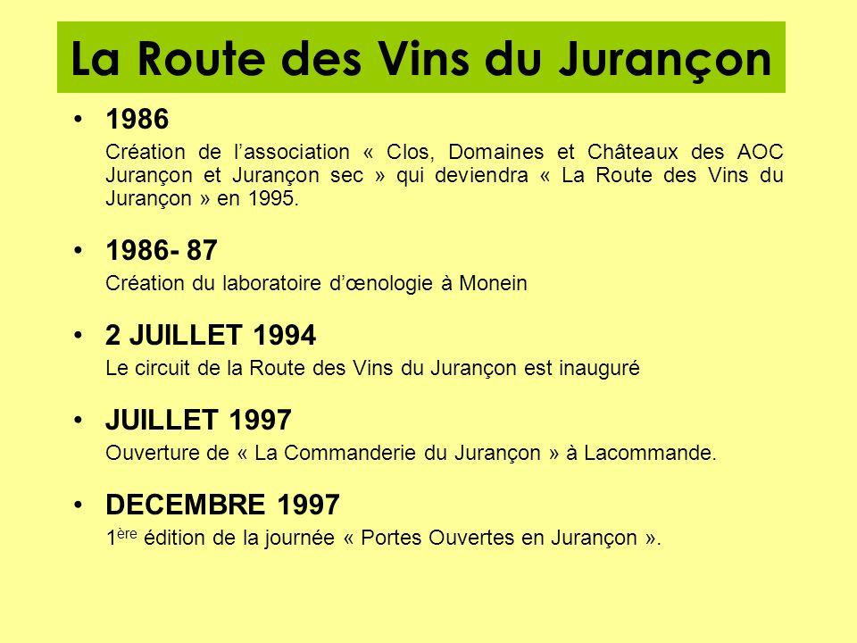 La Route des Vins du Jurançon 1986 Création de lassociation « Clos, Domaines et Châteaux des AOC Jurançon et Jurançon sec » qui deviendra « La Route d