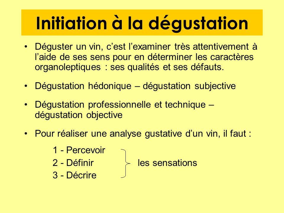 Initiation à la dégustation Déguster un vin, cest lexaminer très attentivement à laide de ses sens pour en déterminer les caractères organoleptiques :