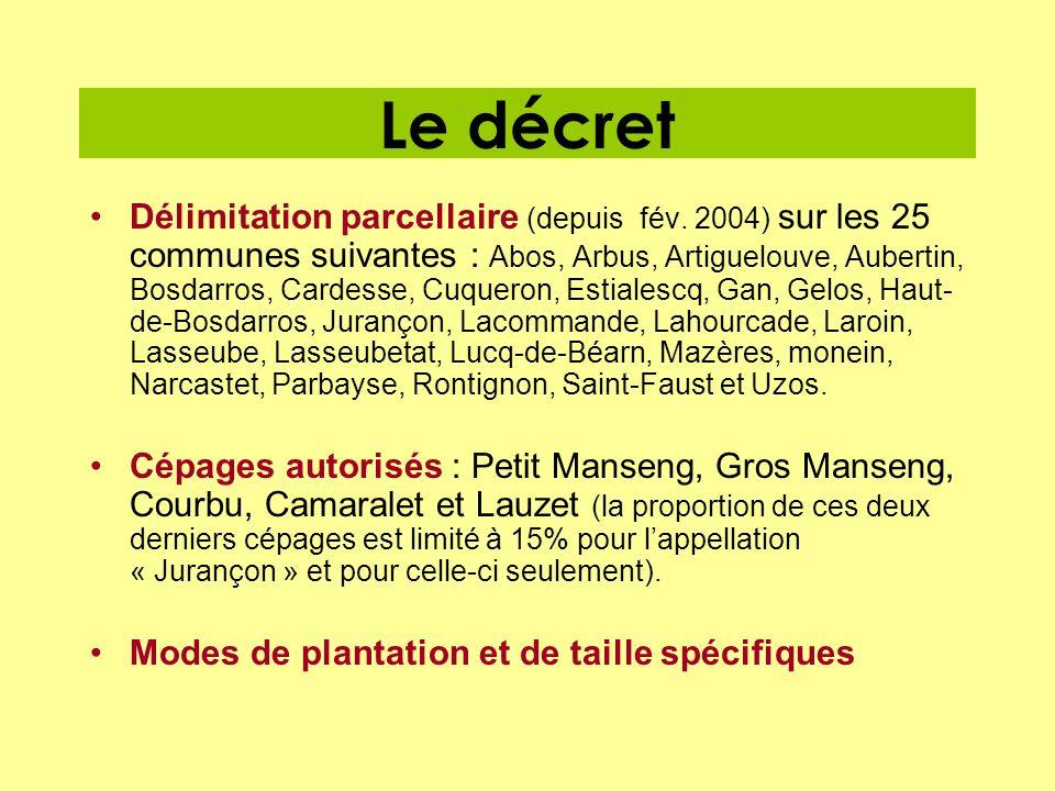 Le décret Délimitation parcellaire (depuis fév. 2004) sur les 25 communes suivantes : Abos, Arbus, Artiguelouve, Aubertin, Bosdarros, Cardesse, Cuquer