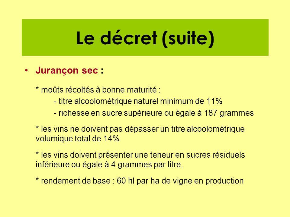 Le décret (suite) Jurançon sec : * moûts récoltés à bonne maturité : - titre alcoolométrique naturel minimum de 11% - richesse en sucre supérieure ou