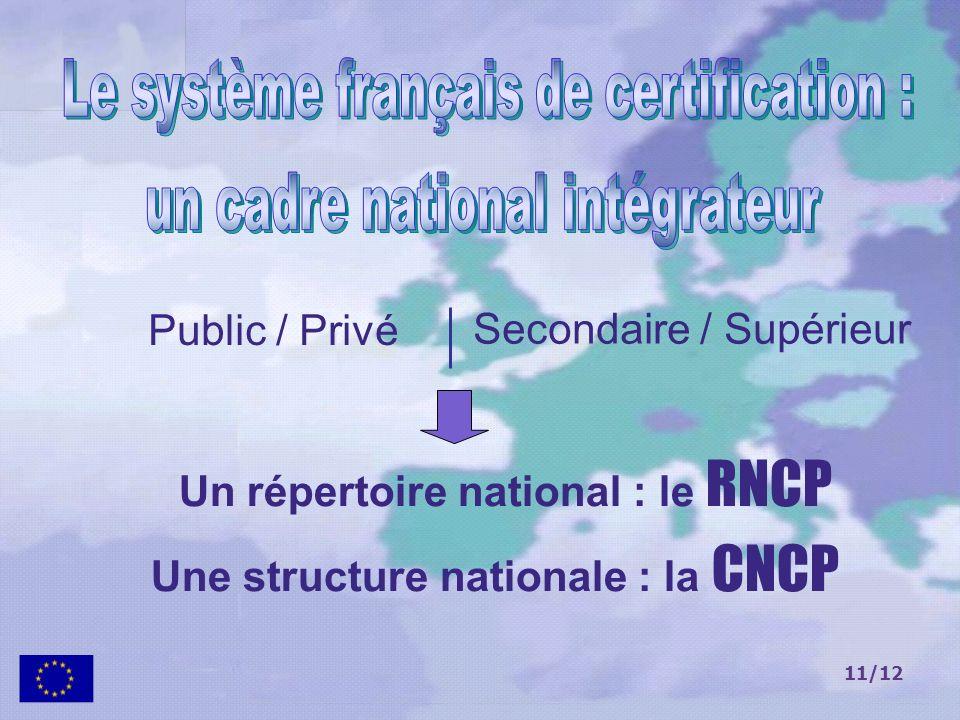 11/12 Public / Privé Secondaire / Supérieur Un répertoire national : le RNCP Une structure nationale : la CNCP