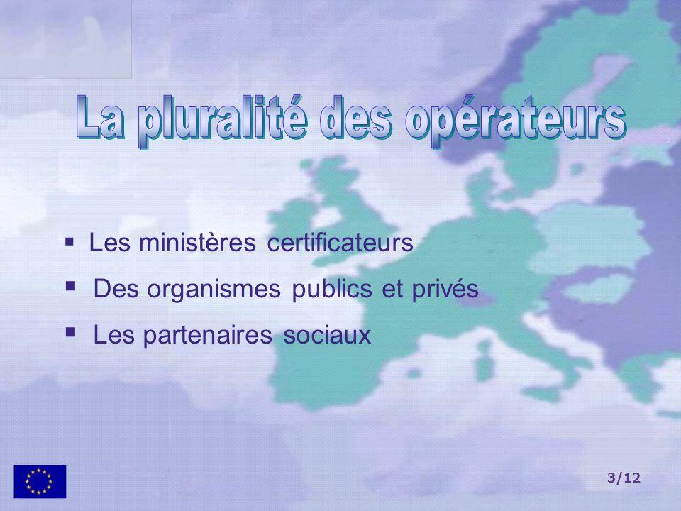 3/12 Les ministères certificateurs Des organismes publics et privés Les partenaires sociaux