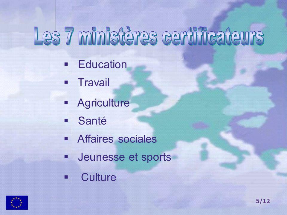 5/12 Travail Agriculture Santé Affaires sociales Jeunesse et sports Culture Education