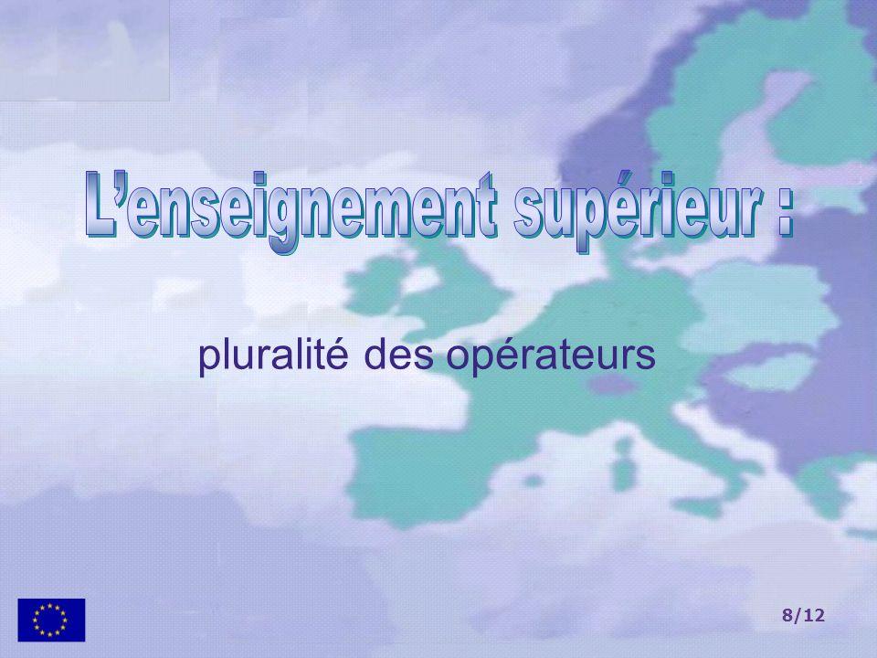 8/12 pluralité des opérateurs