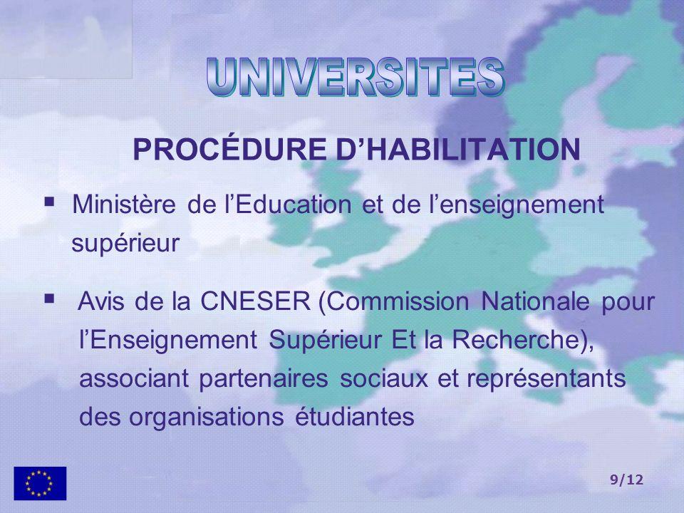 9/12 PROCÉDURE DHABILITATION Avis de la CNESER (Commission Nationale pour lEnseignement Supérieur Et la Recherche), associant partenaires sociaux et r