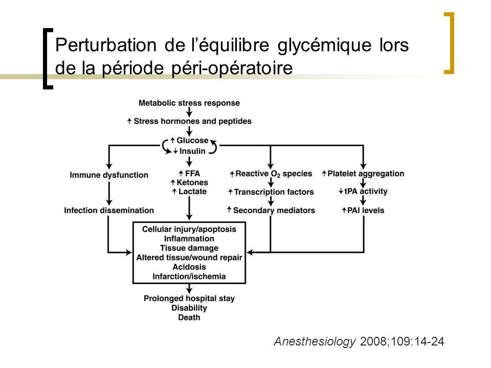 Perturbation de léquilibre glycémique lors de la période péri-opératoire Anesthesiology 2008;109:14-24