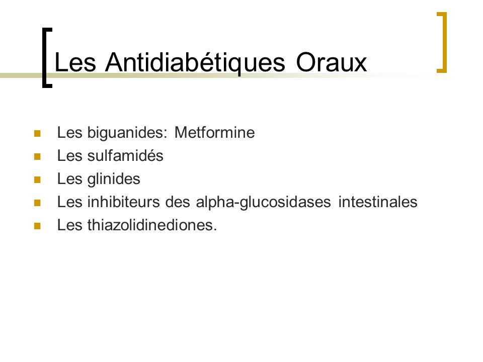 Les Antidiabétiques Oraux Les biguanides: Metformine Les sulfamidés Les glinides Les inhibiteurs des alpha-glucosidases intestinales Les thiazolidined