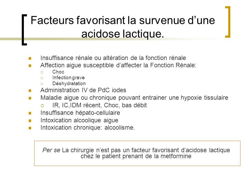 Facteurs favorisant la survenue dune acidose lactique. Insuffisance rénale ou altération de la fonction rénale Affection aigue susceptible daffecter l