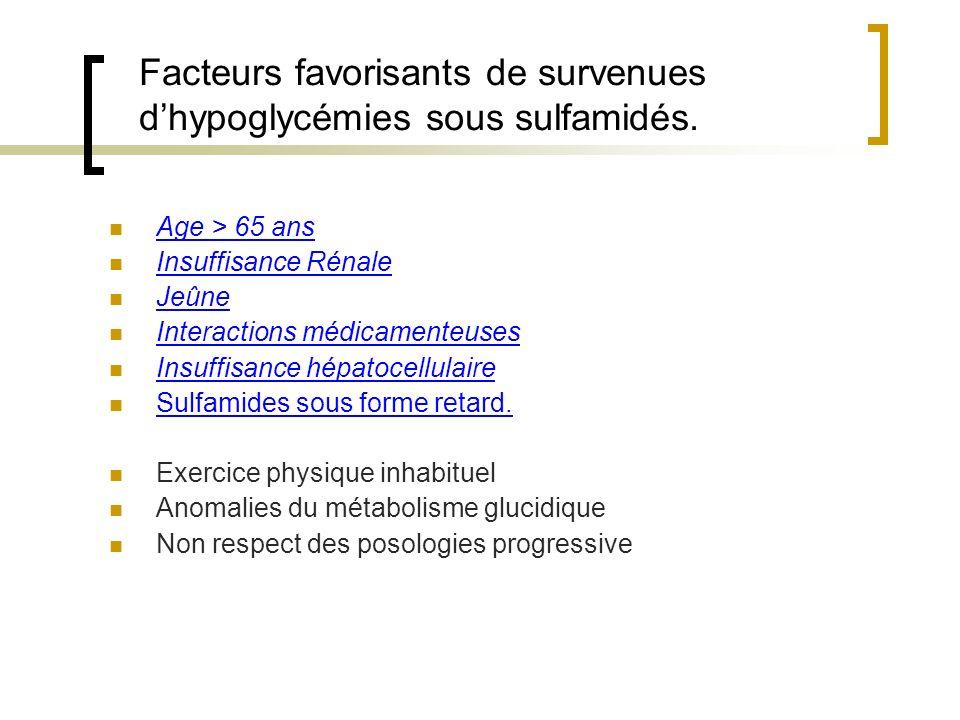 Facteurs favorisants de survenues dhypoglycémies sous sulfamidés. Age > 65 ans Insuffisance Rénale Jeûne Interactions médicamenteuses Insuffisance hép
