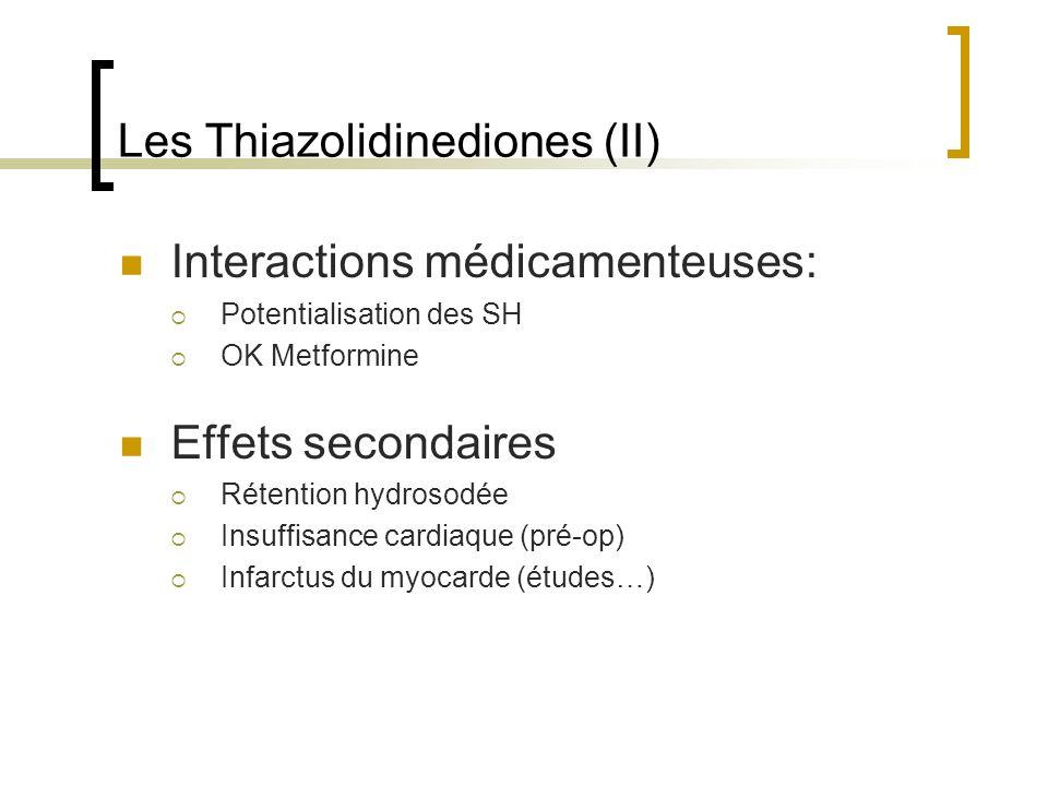 Les Thiazolidinediones (II) Interactions médicamenteuses: Potentialisation des SH OK Metformine Effets secondaires Rétention hydrosodée Insuffisance c