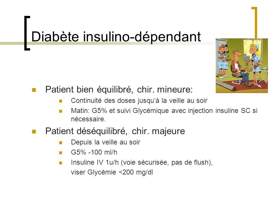 Diabète insulino-dépendant Patient bien équilibré, chir. mineure: Continuité des doses jusquà la veille au soir Matin: G5% et suivi Glycémique avec in