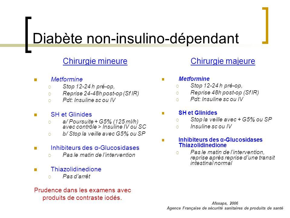Diabète non-insulino-dépendant Chirurgie majeure Metformine Stop 12-24 h pré-op, Reprise 48h post-op (Sf IR) Pdt: Insuline sc ou IV SH et Glinides Sto