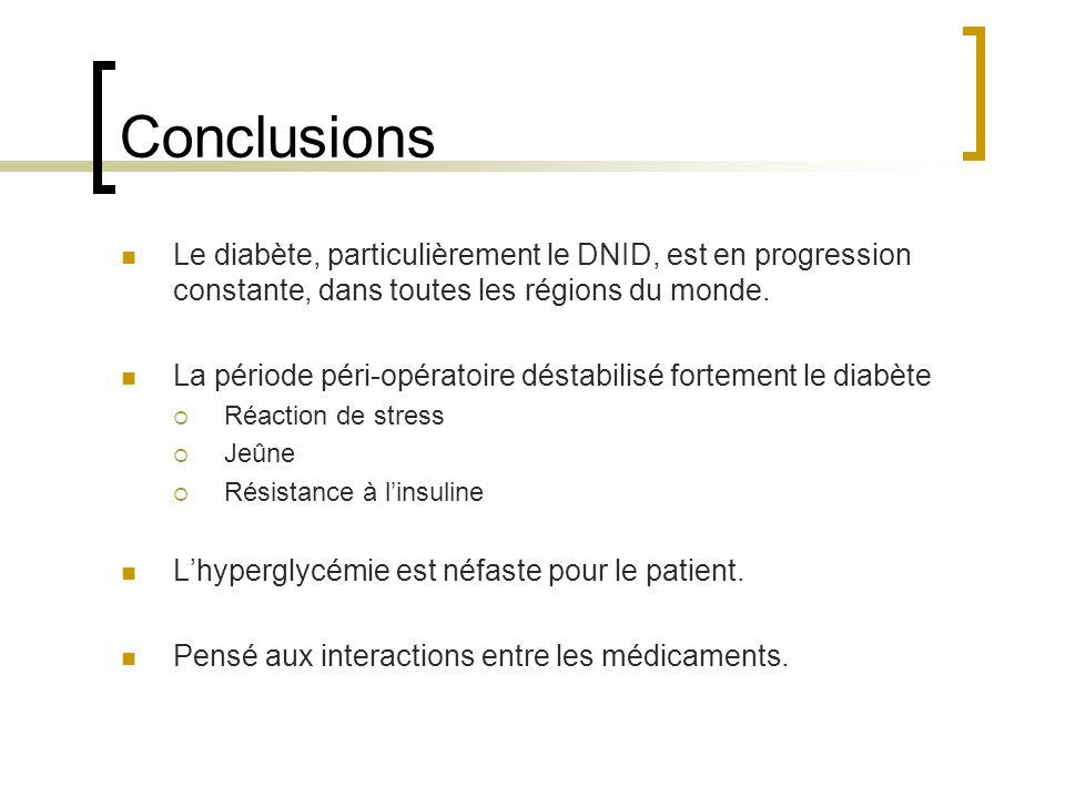Conclusions Le diabète, particulièrement le DNID, est en progression constante, dans toutes les régions du monde. La période péri-opératoire déstabili
