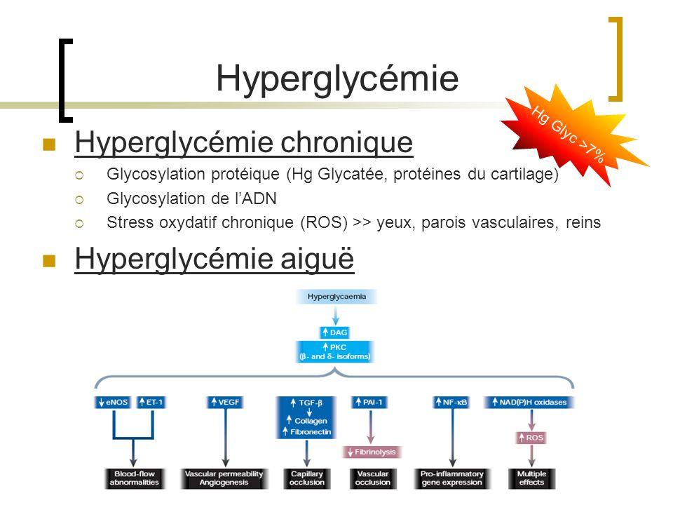 Hyperglycémie Hyperglycémie chronique Glycosylation protéique (Hg Glycatée, protéines du cartilage) Glycosylation de lADN Stress oxydatif chronique (R