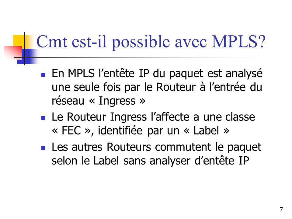 17 Processus de controle MPLS (1/4) User Plane Control Plane Output Packets Input Packets IP Header IP payload Forwarding Table Packet Classification Next Hop + Port Queuing and Schedule rules Output Queue Routing Packets Conventional IP forwarding