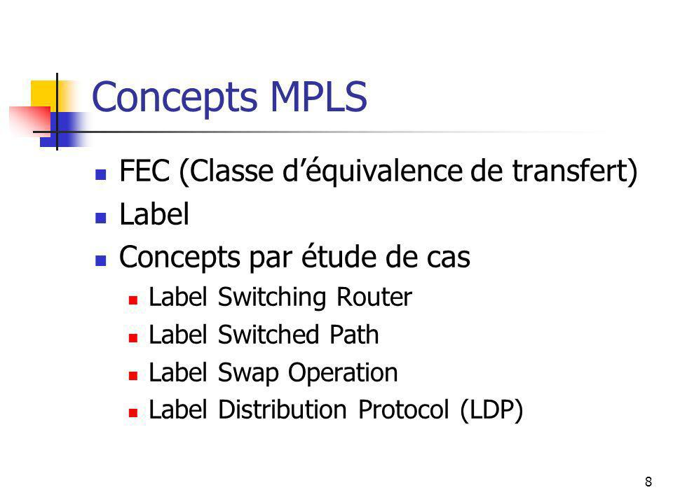 18 Processus de controle MPLS (2/4) User Plane Control Plane IP Header IP payload Packet Classification Next Hop + Port Queuing and Schedule rules Output Queue FEC MPLS Ingress Node FEC to NHLFE Map(FTN) Next Hop Label Forwarding Entry IP Header IP payload MPLS Label Output Packets Input Packets Routing Packets/Traffic Engineering Parameters Label Push