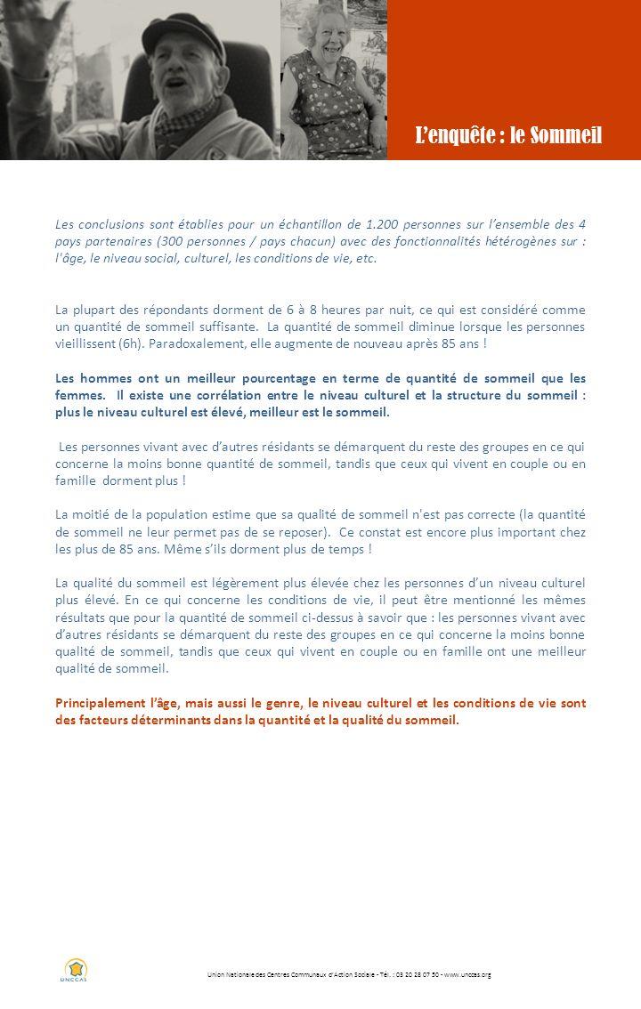 Union Nationale des Centres Communaux dAction Sociale - Tél. : 03 20 28 07 50 - www.unccas.org Lenquête : le Sommeil Les conclusions sont établies pou