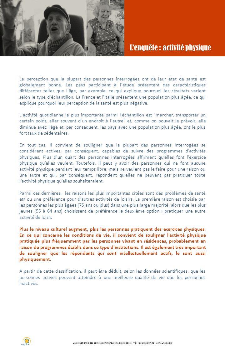 Union Nationale des Centres Communaux dAction Sociale - Tél. : 03 20 28 07 50 - www.unccas.org Lenquête : activité physique La perception que la plupa