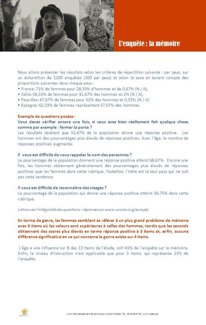 Union Nationale des Centres Communaux dAction Sociale - Tél. : 03 20 28 07 50 - www.unccas.org Lenquête : la mémoire Nous allons présenter les résulta