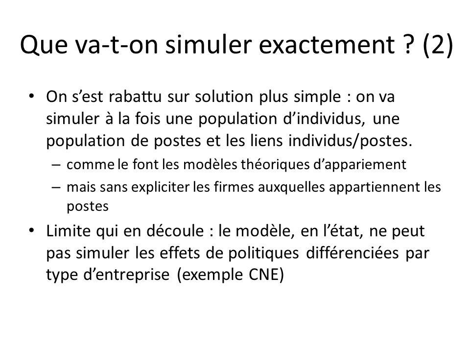 Que va-t-on simuler exactement ? (2) On sest rabattu sur solution plus simple : on va simuler à la fois une population dindividus, une population de p
