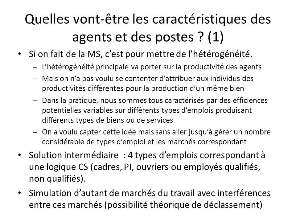 Quelles vont-être les caractéristiques des agents et des postes ? (1) Si on fait de la MS, cest pour mettre de lhétérogénéité. – Lhétérogénéité princi