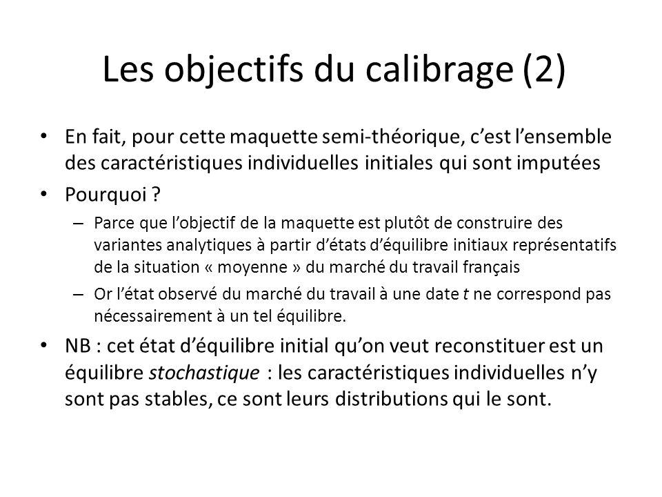 Les objectifs du calibrage (2) En fait, pour cette maquette semi-théorique, cest lensemble des caractéristiques individuelles initiales qui sont imput