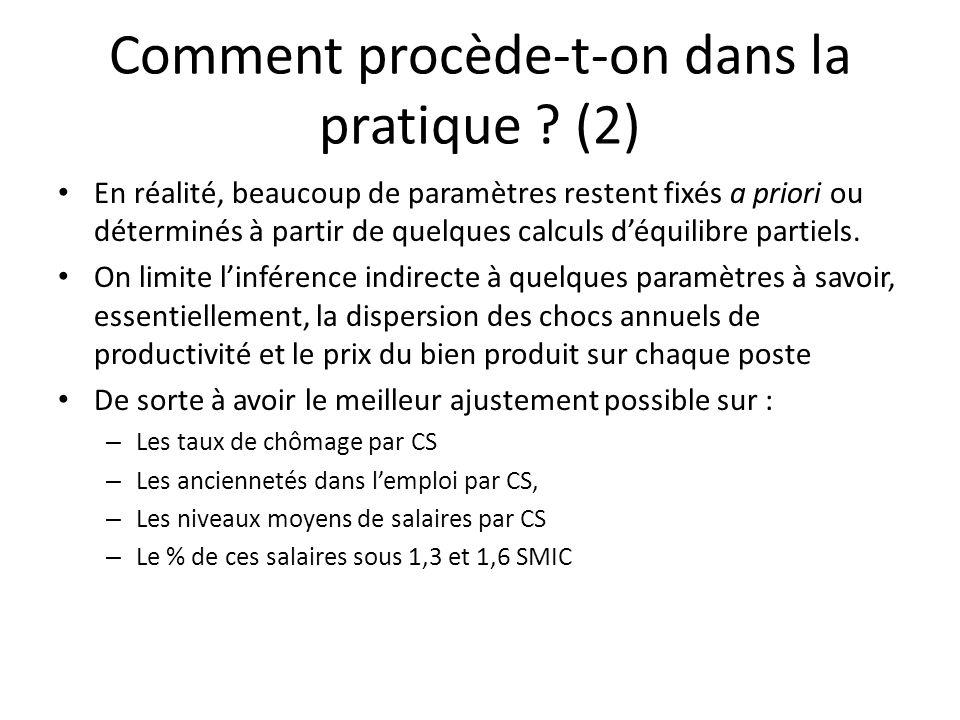 Comment procède-t-on dans la pratique ? (2) En réalité, beaucoup de paramètres restent fixés a priori ou déterminés à partir de quelques calculs déqui