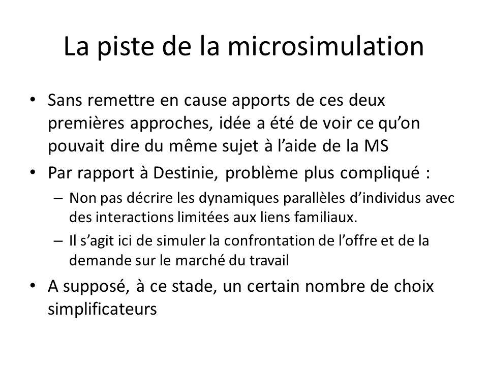 La piste de la microsimulation Sans remettre en cause apports de ces deux premières approches, idée a été de voir ce quon pouvait dire du même sujet à