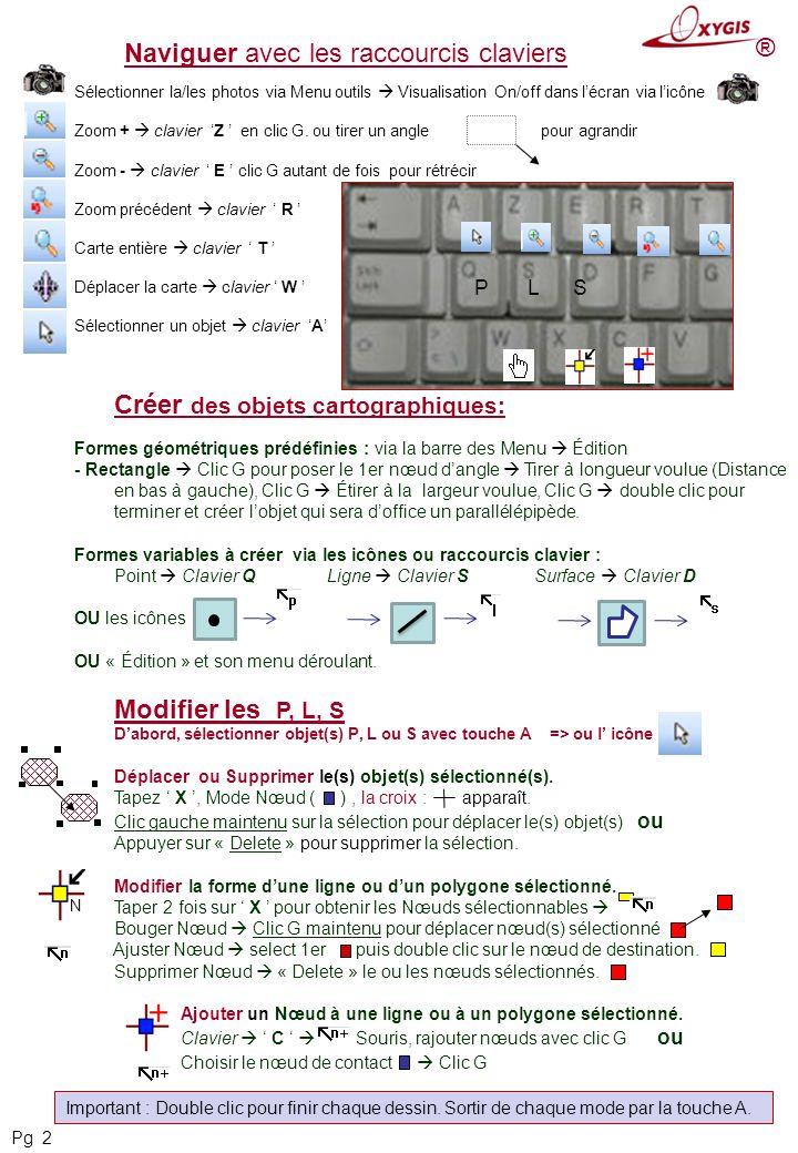 Naviguer avec les raccourcis claviers Sélectionner la/les photos via Menu outils Visualisation On/off dans lécran via licône Zoom + clavier Z en clic