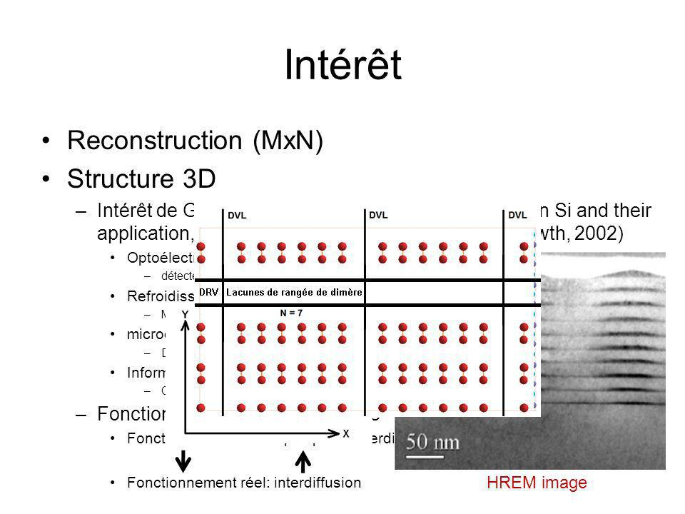 Reconstruction (MxN) Structure 3D –Intérêt de Ge/Si (Self assembled Ge quantum dots on Si and their application, K. L. Wang et al., Journal of Crystal
