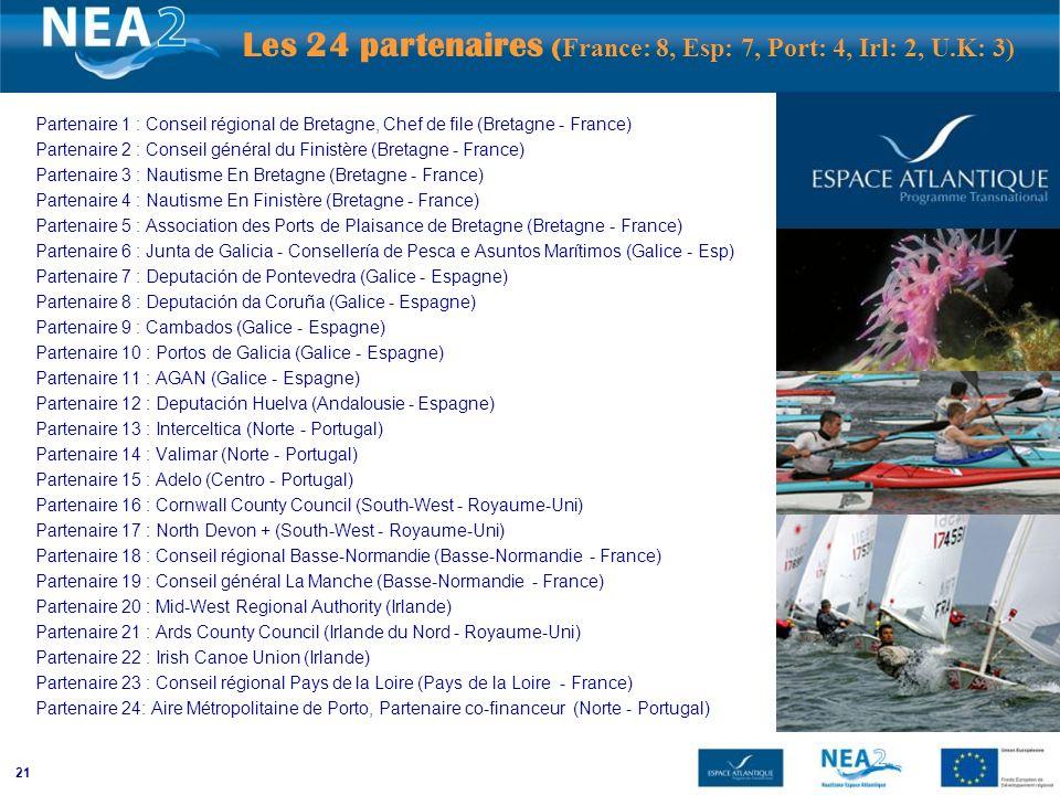 Partenaire 1 : Conseil régional de Bretagne, Chef de file (Bretagne - France) Partenaire 2 : Conseil général du Finistère (Bretagne - France) Partenai