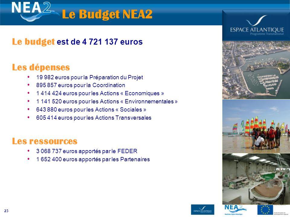 Le budget est de 4 721 137 euros Les dépenses 19 982 euros pour la Préparation du Projet 895 857 euros pour la Coordination 1 414 424 euros pour les A