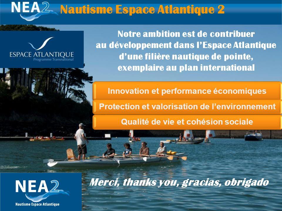 24 Innovation et performance économiques Protection et valorisation de lenvironnementQualité de vie et cohésion sociale Nautisme Espace Atlantique 2 N