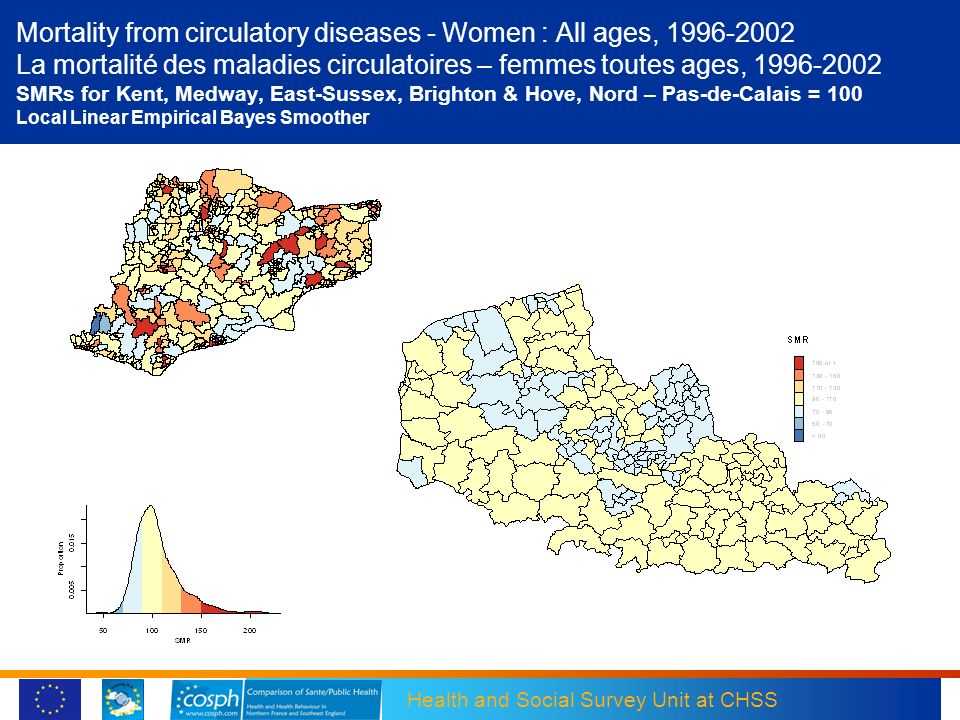 Health and Social Survey Unit at CHSS Mortality from circulatory diseases - Women : All ages, 1996-2002 La mortalité des maladies circulatoires – femm
