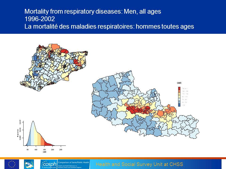 Health and Social Survey Unit at CHSS Mortality from respiratory diseases: Men, all ages 1996-2002 La mortalité des maladies respiratoires: hommes tou