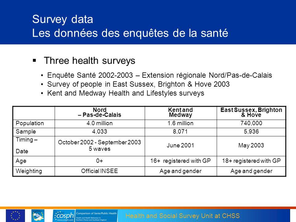 Health and Social Survey Unit at CHSS Survey data Les données des enqu ê tes de la santé Three health surveys Enquête Santé 2002-2003 – Extension régi
