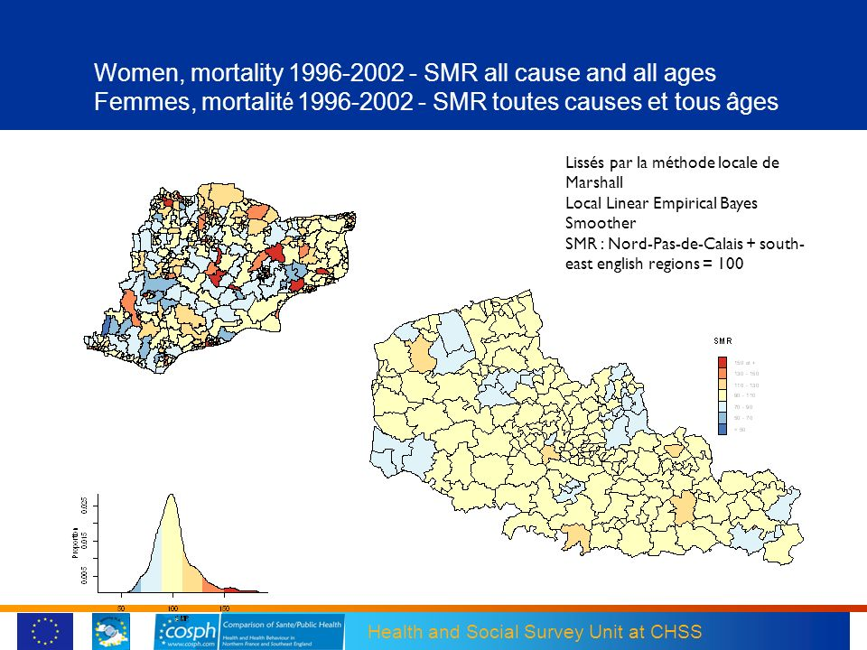 Health and Social Survey Unit at CHSS Women, mortality 1996-2002 - SMR all cause and all ages Femmes, mortalit é 1996-2002 - SMR toutes causes et tous