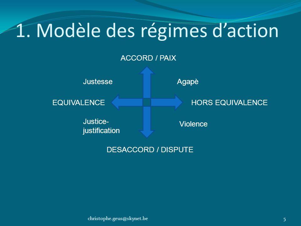 5 EQUIVALENCEHORS EQUIVALENCE ACCORD / PAIX DESACCORD / DISPUTE JustesseAgapè Justice- justification Violence 1. Modèle des régimes daction