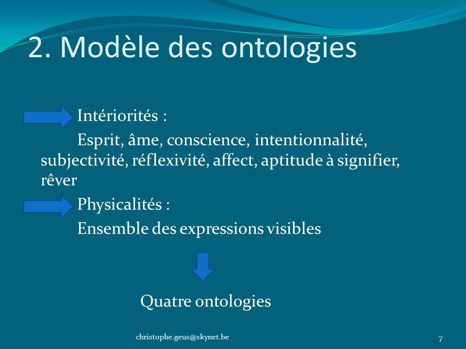 2. Modèle des ontologies Intériorités : Esprit, âme, conscience, intentionnalité, subjectivité, réflexivité, affect, aptitude à signifier, rêver Physi