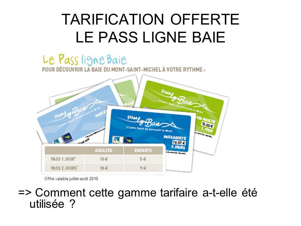 TARIFICATION OFFERTE LE PASS LIGNE BAIE => Comment cette gamme tarifaire a-t-elle été utilisée ? Offre valable juillet-août 2010
