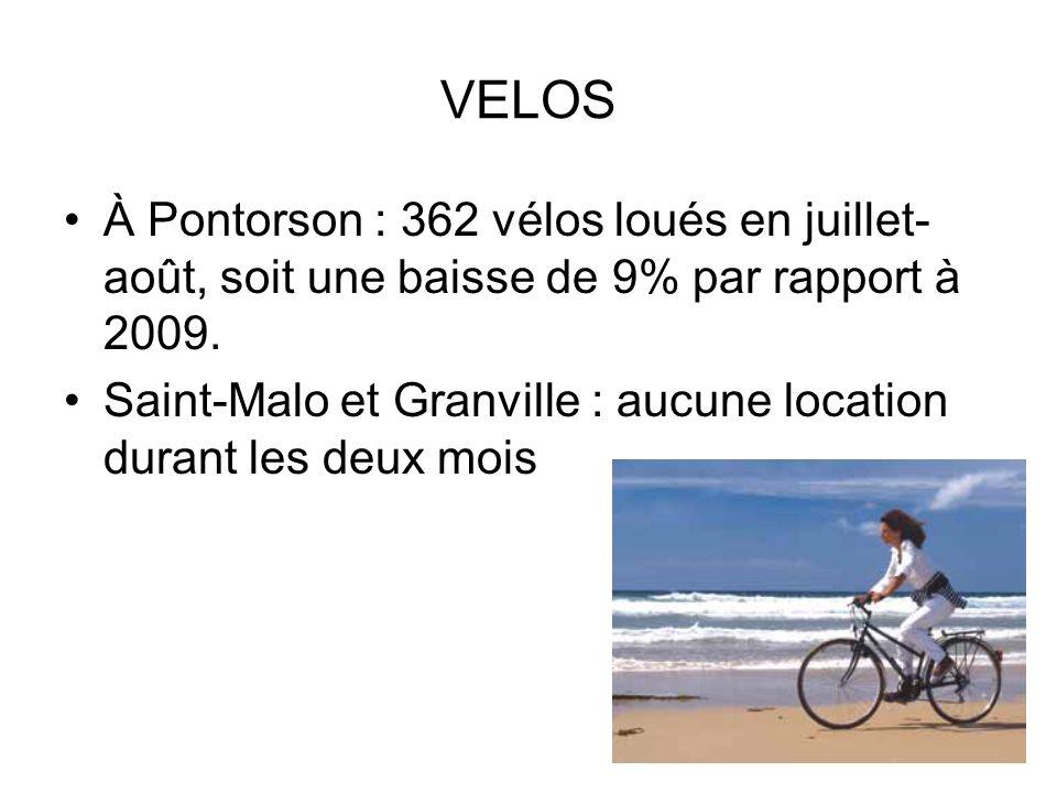 VELOS À Pontorson : 362 vélos loués en juillet- août, soit une baisse de 9% par rapport à 2009. Saint-Malo et Granville : aucune location durant les d