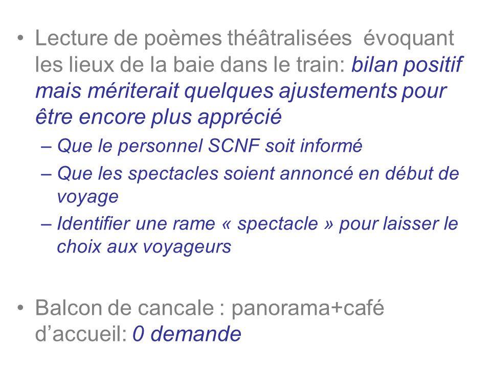 Lecture de poèmes théâtralisées évoquant les lieux de la baie dans le train: bilan positif mais mériterait quelques ajustements pour être encore plus