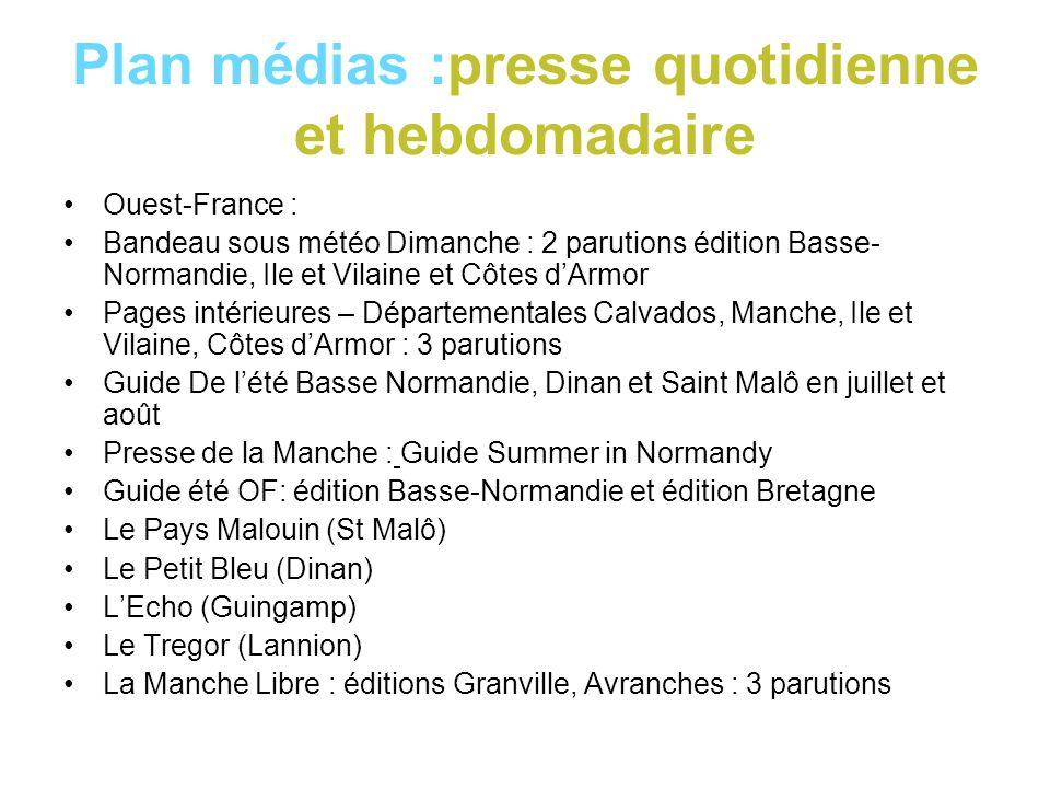 Plan médias :presse quotidienne et hebdomadaire Ouest-France : Bandeau sous météo Dimanche : 2 parutions édition Basse- Normandie, Ile et Vilaine et C