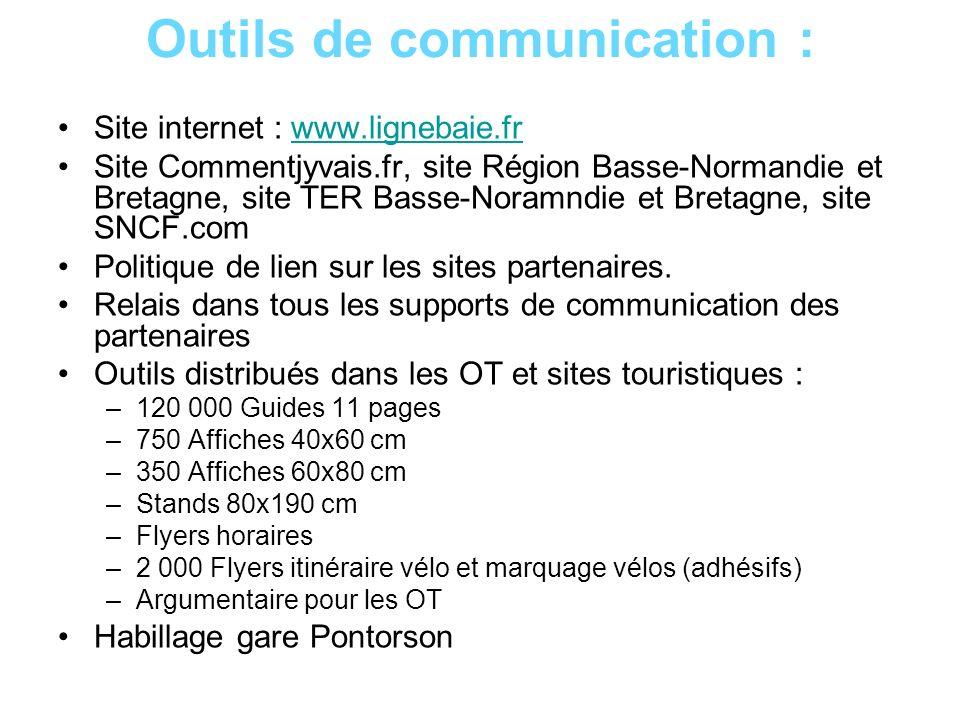 Outils de communication : Site internet : www.lignebaie.frwww.lignebaie.fr Site Commentjyvais.fr, site Région Basse-Normandie et Bretagne, site TER Ba